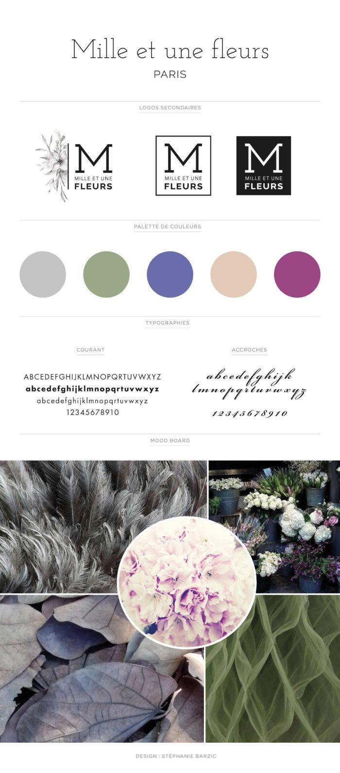Création de l'identité visuelle d'une boutique de fleuriste
